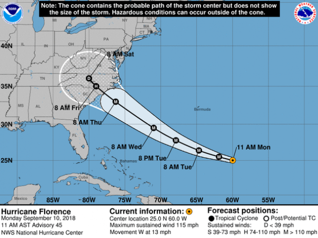 Hurricane Florence:  Blue Moon Beach Grill will be closed Wednesday, 9/12 through duration of storm